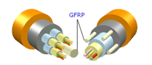 FRP-rod-fiberoptik-kablo-1